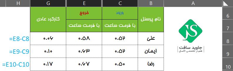 محاسبه ساعت کارکرد پرسنل با فرمت ساعت
