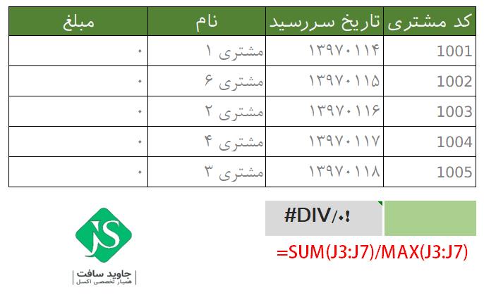 خطای DIV/0 در اکسل