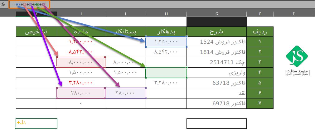 رنگ های آدرس سلول در تابع اکسل
