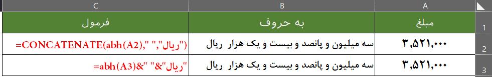 تبدیل عدد به حروف فارسی در اکسل با افزونه ABH و اضافه کردن ریال در اکسل