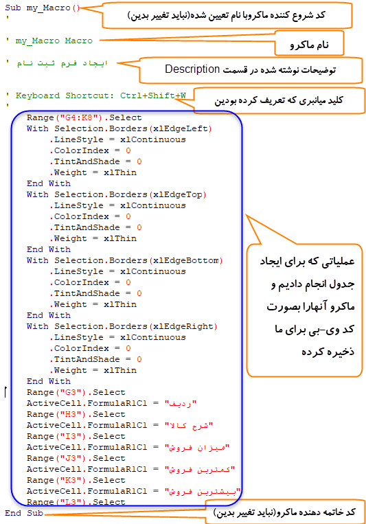 ویرایش کدهای ضبط شده توسط ماکرو