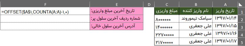 تابع OFFSET و تابع COUNTA برای پیدا کردن آخرین سلول پر و خالی