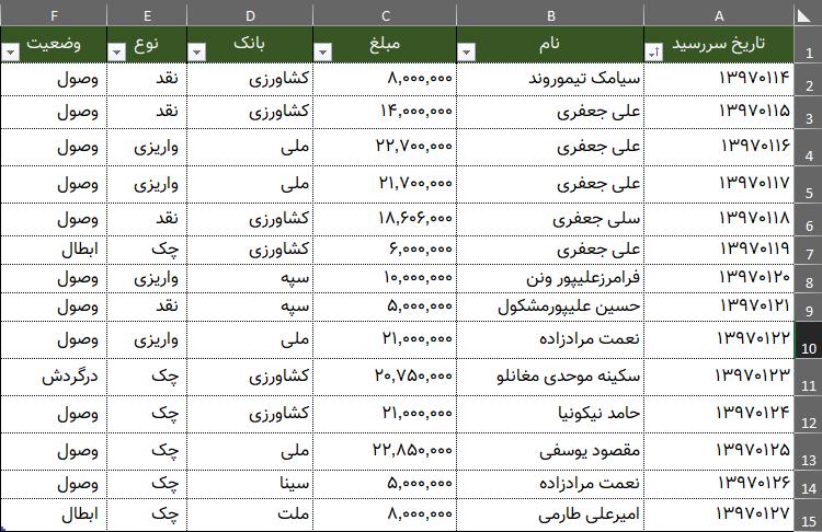 جدول اطلاعات برای تهیه گزارش