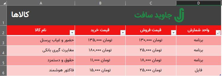 ساخت جدول اطلاعات در اکسل برای user form
