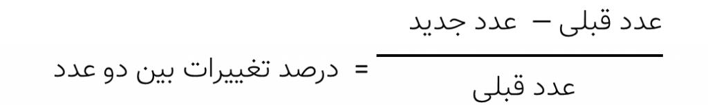 فرمول محاسبه درصد تغییرات بین دو عدد