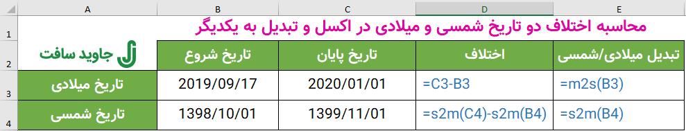 فرمول محاسبه اختلاف تاریخ شمسی و میلادی و تبدیل به یکدیگر