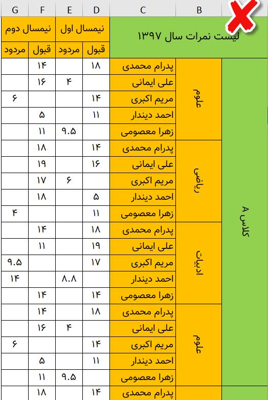 جدول ثبت نمرات دانش آموزان
