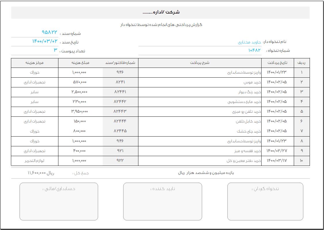 فرم گزارش تسویه حساب تنخواه در اکسل
